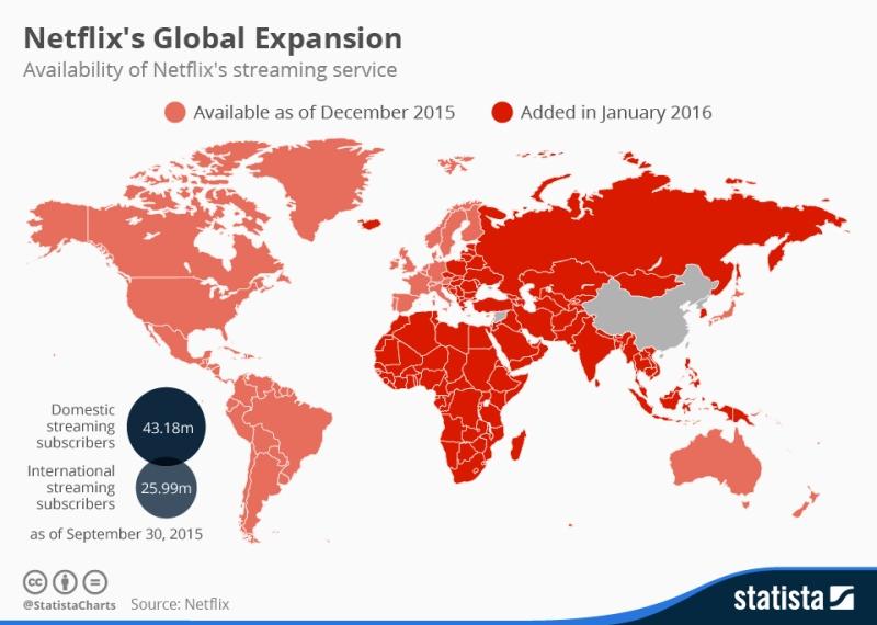L'espansione globale di Netflix in 190 Paesi